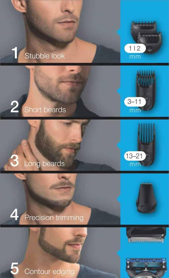 men's grooming